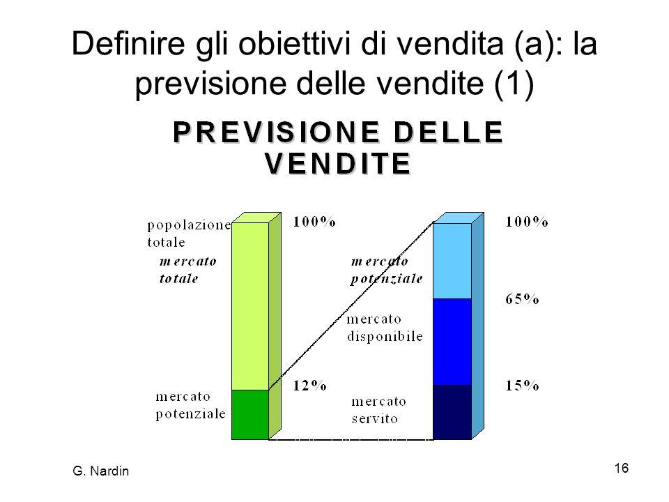 Definire gli obiettivi di vendita (a): la previsione delle vendite (1)
