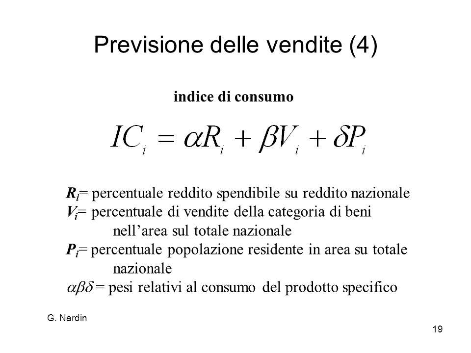 Previsione delle vendite (4)