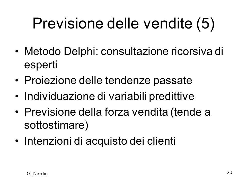 Previsione delle vendite (5)