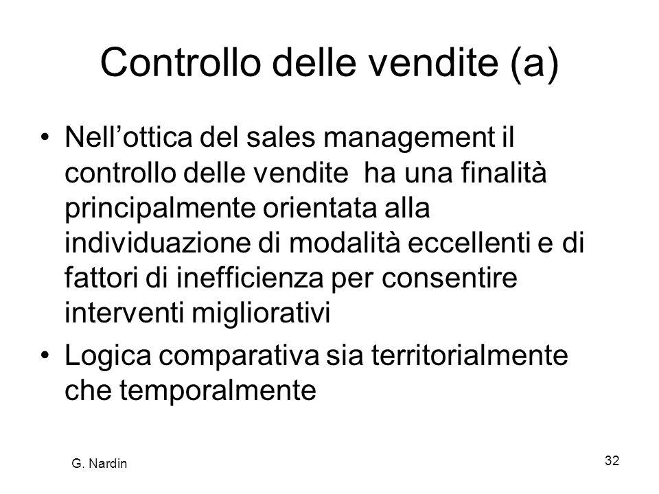 Controllo delle vendite (a)