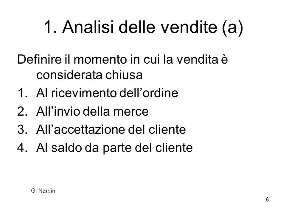 1. Analisi delle vendite (a)