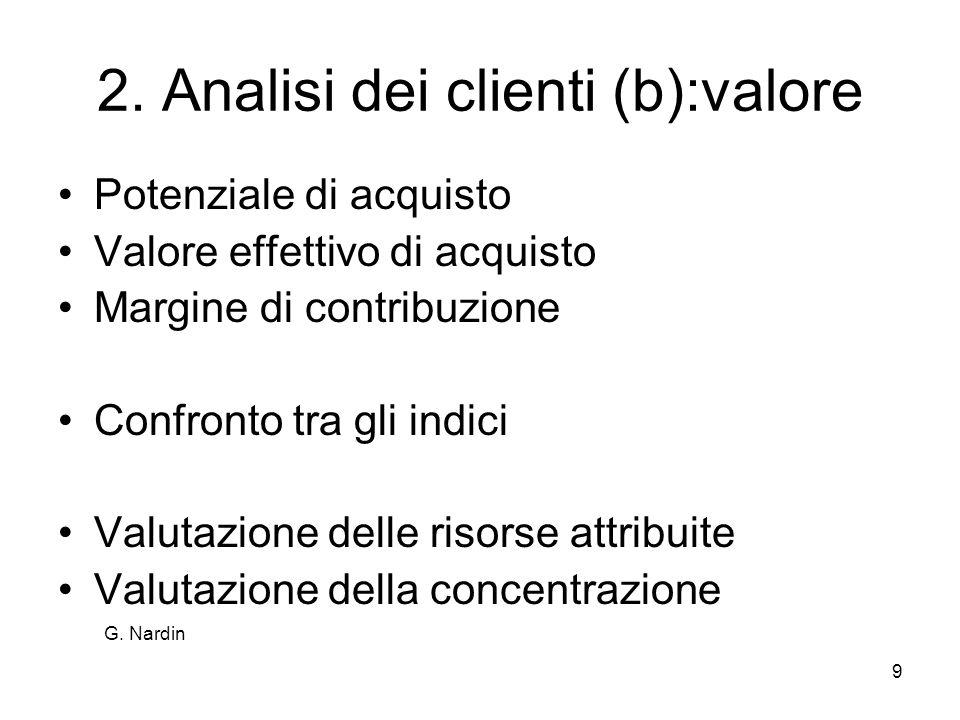 2. Analisi dei clienti (b):valore