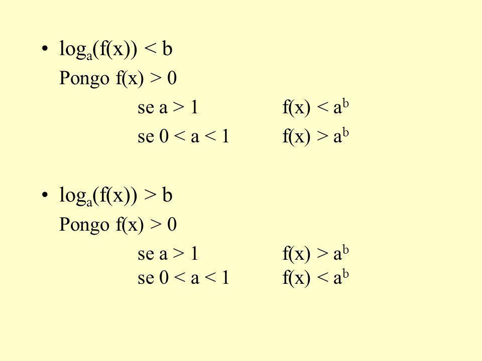 loga(f(x)) < b loga(f(x)) > b Pongo f(x) > 0