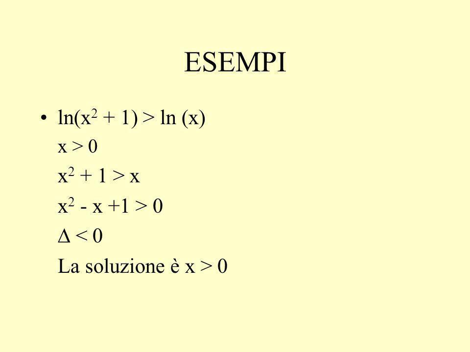 ESEMPI ln(x2 + 1) > ln (x) D < 0 La soluzione è x > 0