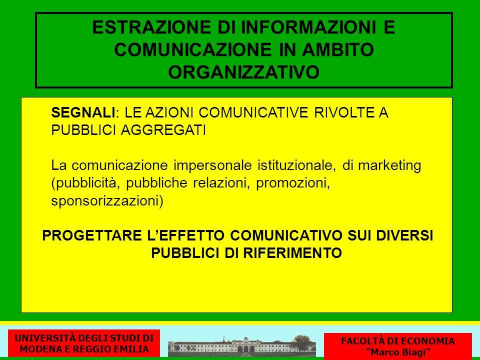 ESTRAZIONE DI INFORMAZIONI E COMUNICAZIONE IN AMBITO ORGANIZZATIVO