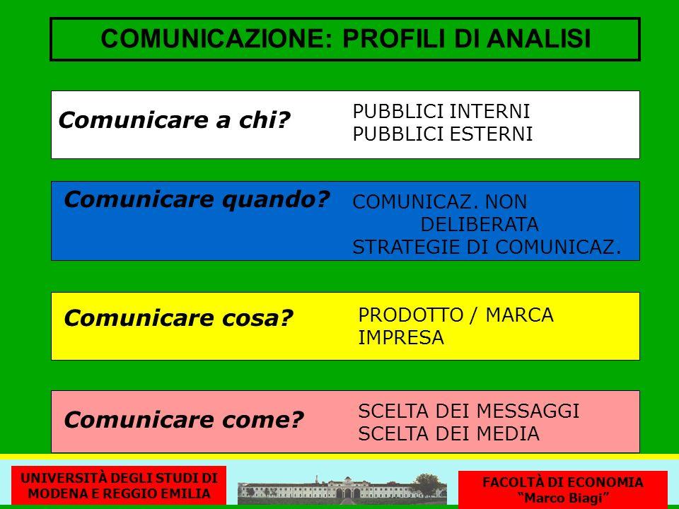 COMUNICAZIONE: PROFILI DI ANALISI