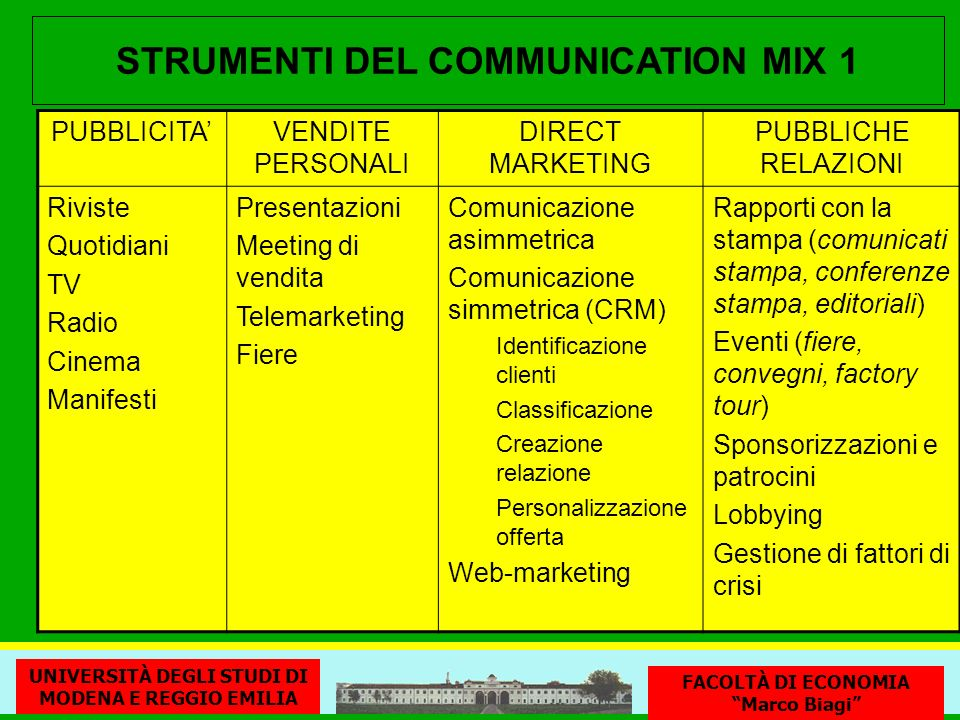 STRUMENTI DEL COMMUNICATION MIX 1