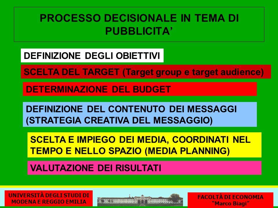 PROCESSO DECISIONALE IN TEMA DI PUBBLICITA'