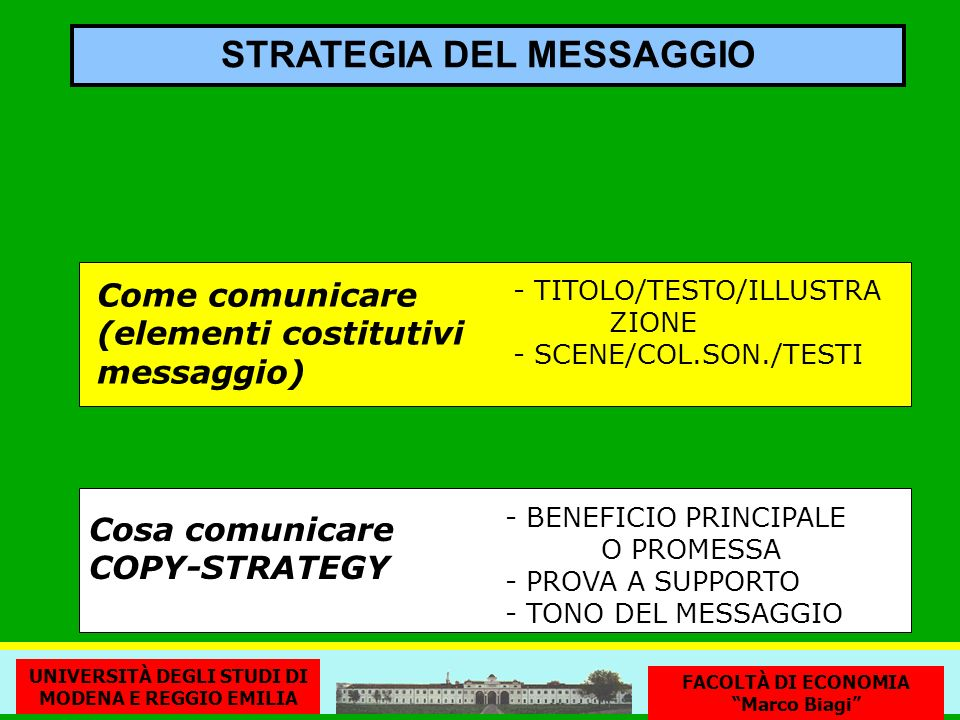 STRATEGIA DEL MESSAGGIO