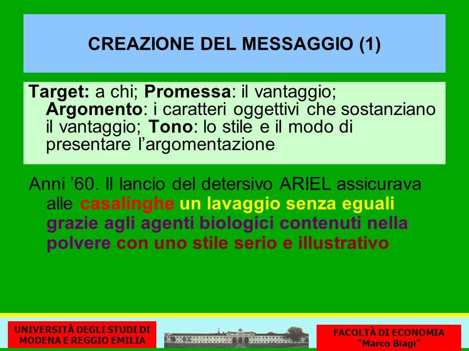 CREAZIONE DEL MESSAGGIO (1)