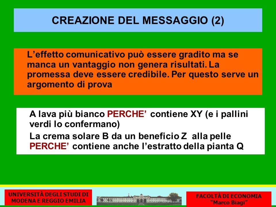 CREAZIONE DEL MESSAGGIO (2)