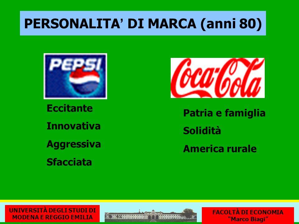 PERSONALITA' DI MARCA (anni 80)