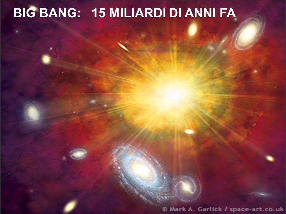 BIG BANG: 15 MILIARDI DI ANNI FA