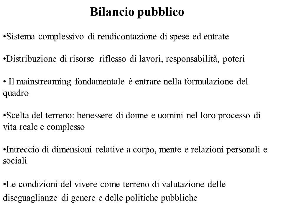 Bilancio pubblico Sistema complessivo di rendicontazione di spese ed entrate. Distribuzione di risorse riflesso di lavori, responsabilità, poteri.