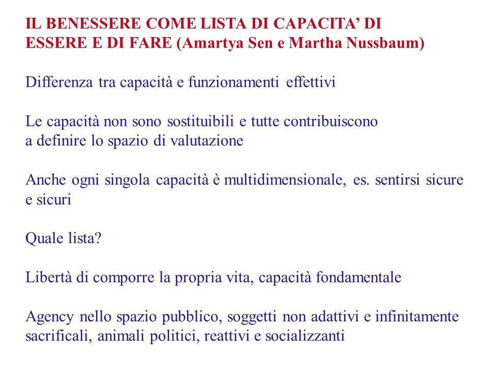 IL BENESSERE COME LISTA DI CAPACITA' DI