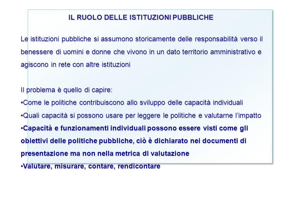 IL RUOLO DELLE ISTITUZIONI PUBBLICHE