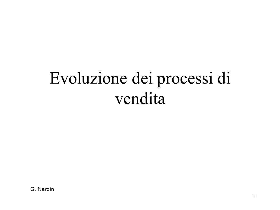 Evoluzione dei processi di vendita