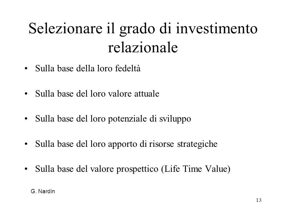 Selezionare il grado di investimento relazionale