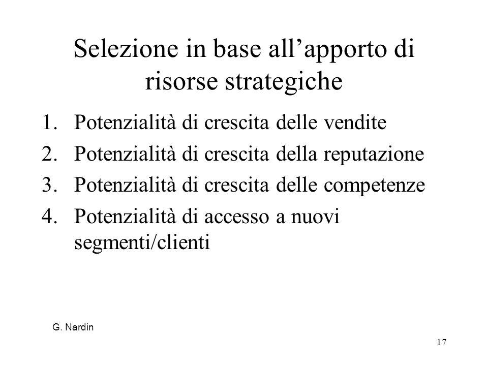 Selezione in base all'apporto di risorse strategiche