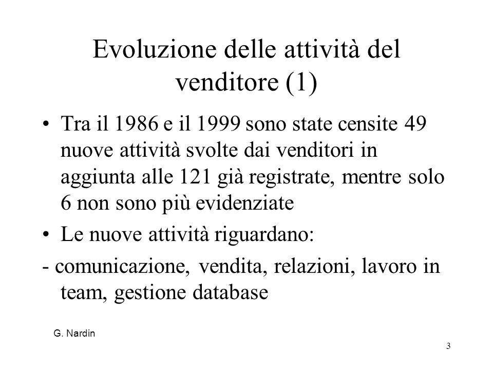 Evoluzione delle attività del venditore (1)