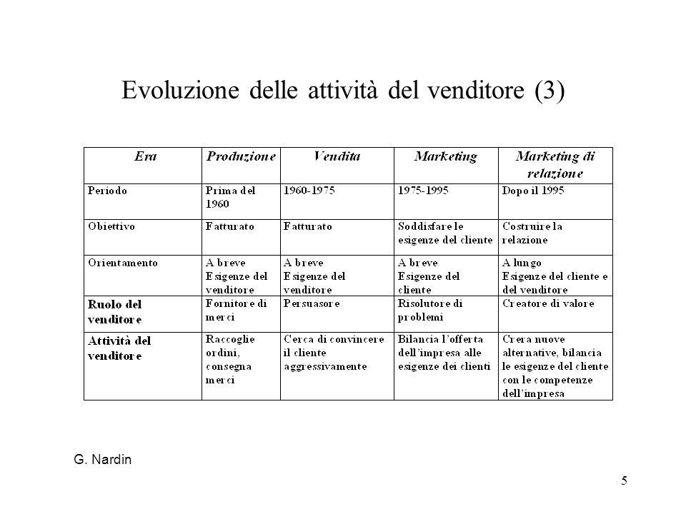 Evoluzione delle attività del venditore (3)