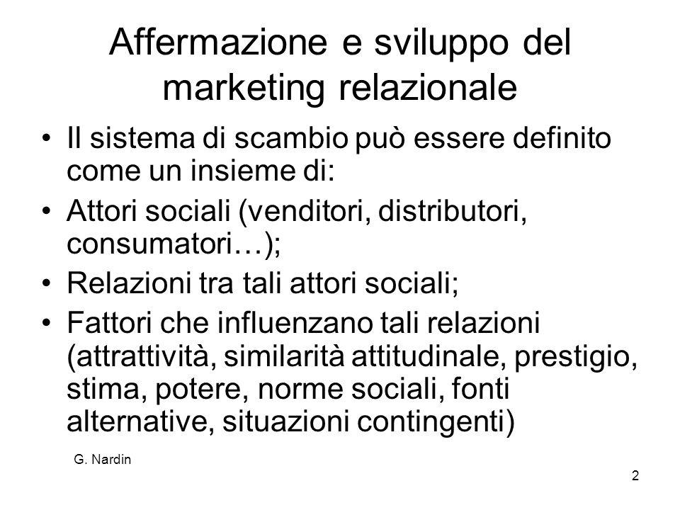 Affermazione e sviluppo del marketing relazionale