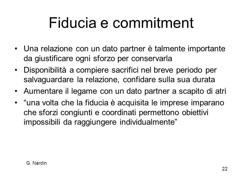 Fiducia e commitment Una relazione con un dato partner è talmente importante da giustificare ogni sforzo per conservarla.