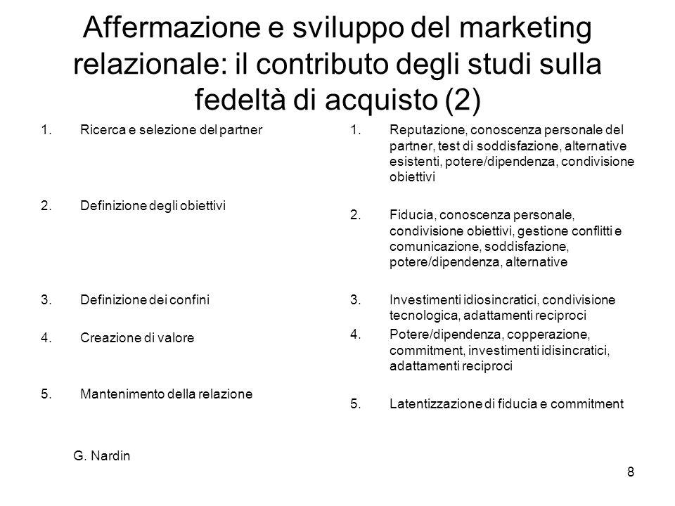 Affermazione e sviluppo del marketing relazionale: il contributo degli studi sulla fedeltà di acquisto (2)
