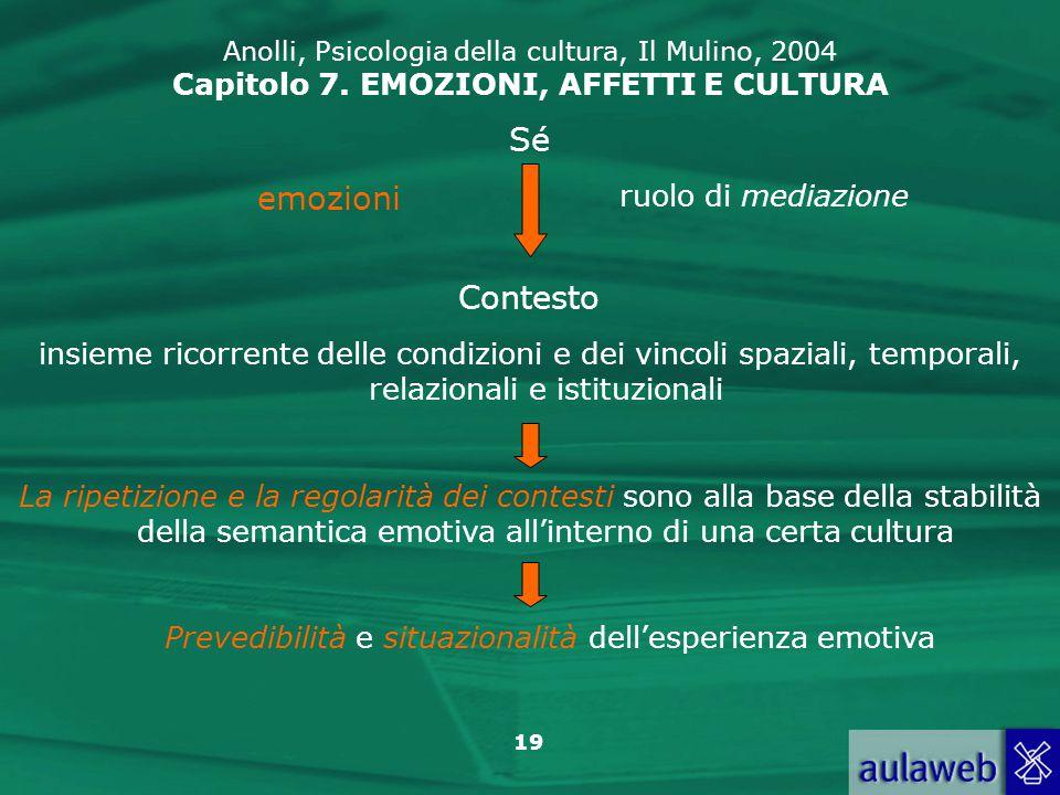 Prevedibilità e situazionalità dell'esperienza emotiva