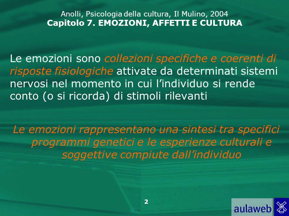Anolli, Psicologia della cultura, Il Mulino, 2004 Capitolo 7