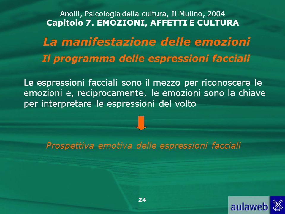 La manifestazione delle emozioni