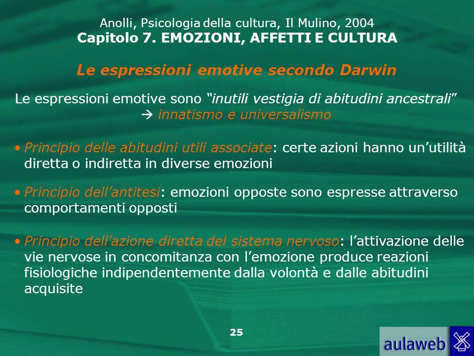 Le espressioni emotive secondo Darwin