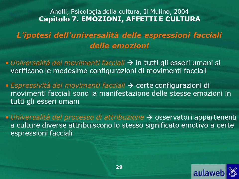 L'ipotesi dell'universalità delle espressioni facciali