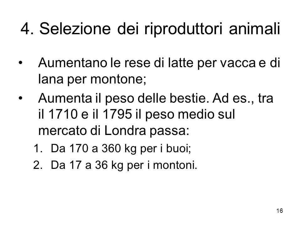 4. Selezione dei riproduttori animali