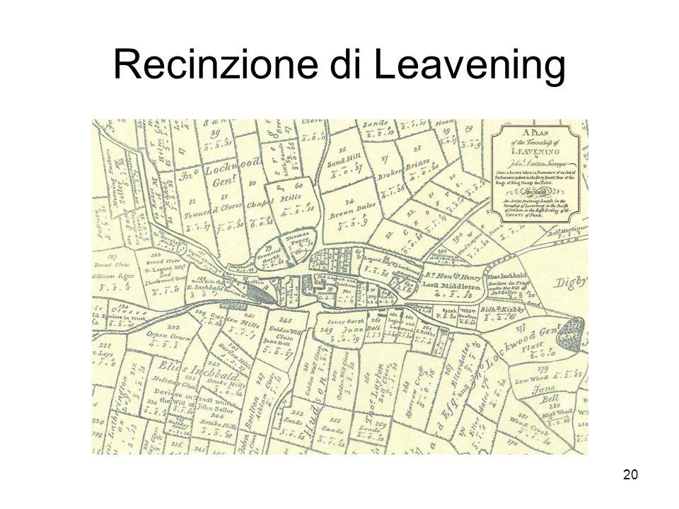 Recinzione di Leavening