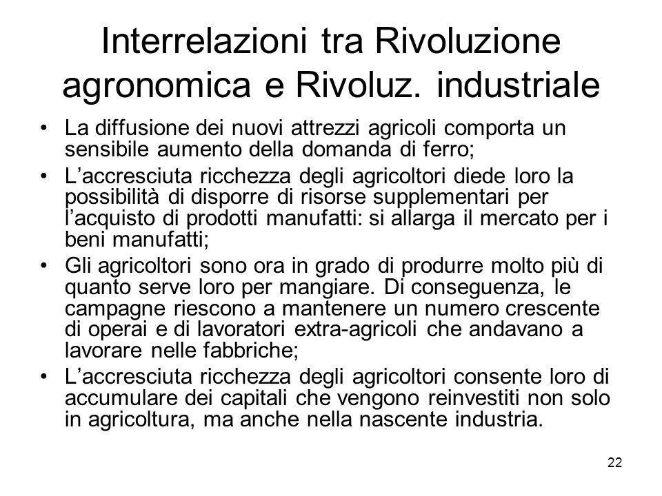 Interrelazioni tra Rivoluzione agronomica e Rivoluz. industriale