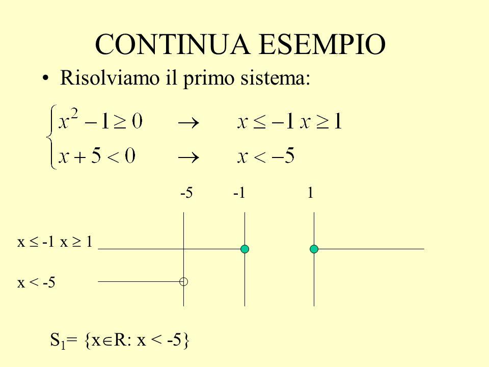 CONTINUA ESEMPIO Risolviamo il primo sistema: S1= {xR: x < -5} -5