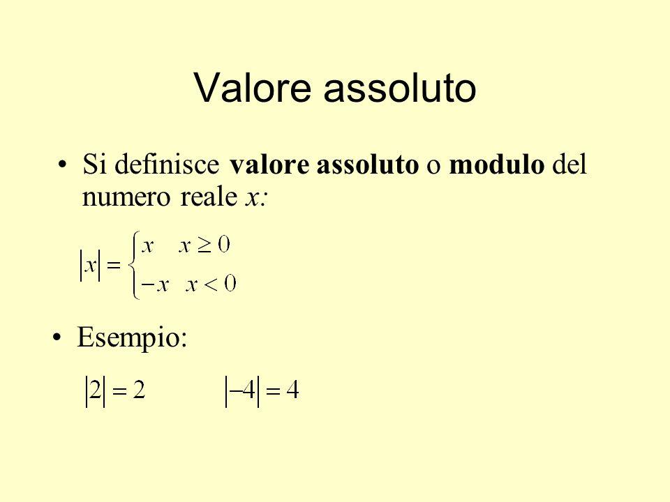 Valore assoluto Si definisce valore assoluto o modulo del numero reale x: Esempio: