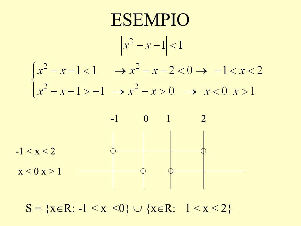 ESEMPIO S = {xR: -1 < x <0}  {xR: 1 < x < 2} -1