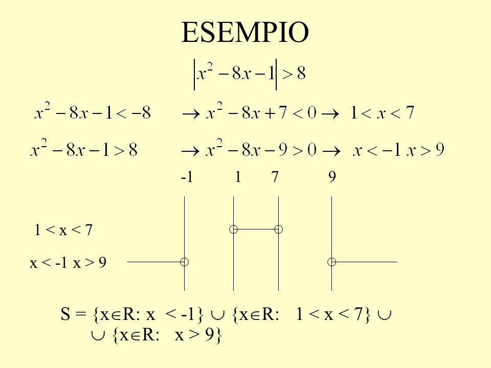 ESEMPIO S = {xR: x < -1}  {xR: 1 < x < 7}   {xR: x > 9} -1. x < -1 x > 9. 9. 7. 1 < x < 7.