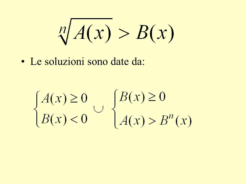Le soluzioni sono date da: