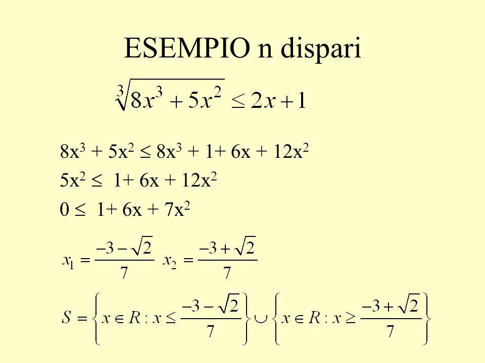 ESEMPIO n dispari 8x3 + 5x2  8x3 + 1+ 6x + 12x2 5x2  1+ 6x + 12x2