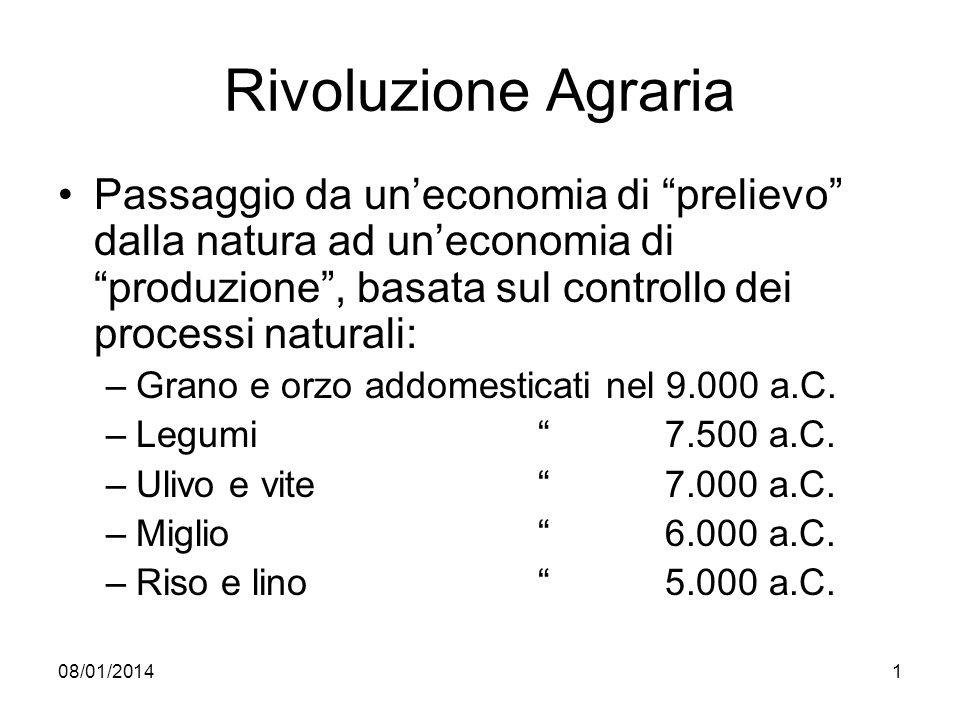 Rivoluzione Agraria Passaggio da un'economia di prelievo dalla natura ad un'economia di produzione , basata sul controllo dei processi naturali:
