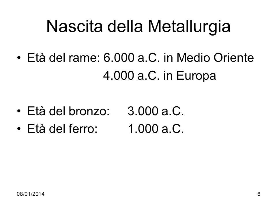 Nascita della Metallurgia