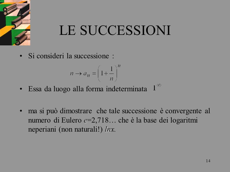 LE SUCCESSIONI Si consideri la successione :
