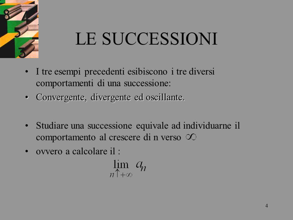 LE SUCCESSIONI I tre esempi precedenti esibiscono i tre diversi comportamenti di una successione: Convergente, divergente ed oscillante.