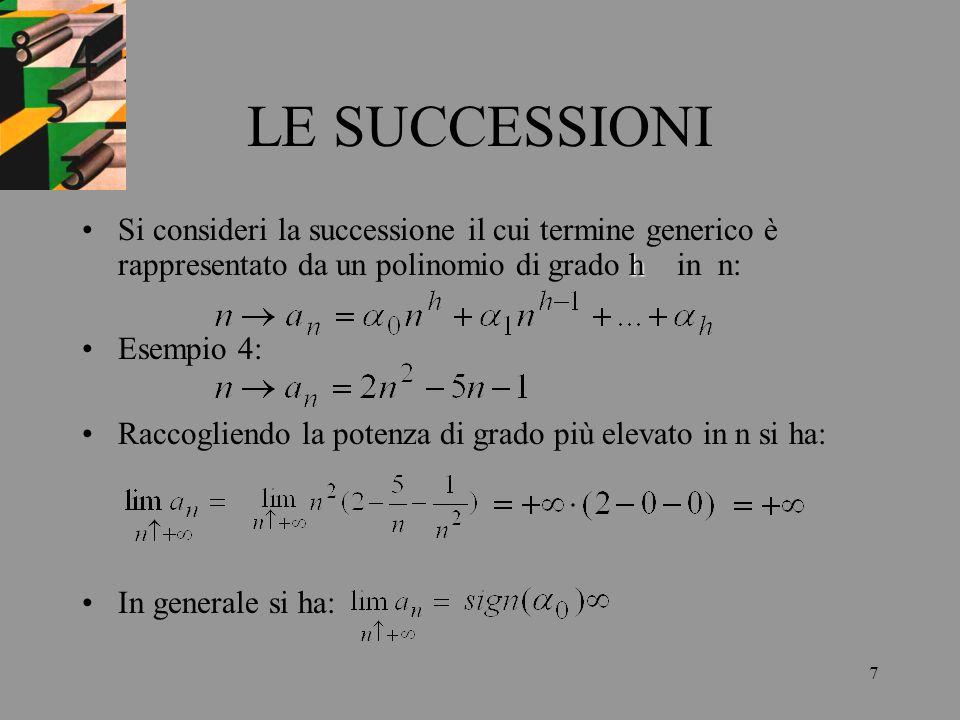 LE SUCCESSIONISi consideri la successione il cui termine generico è rappresentato da un polinomio di grado h in n: