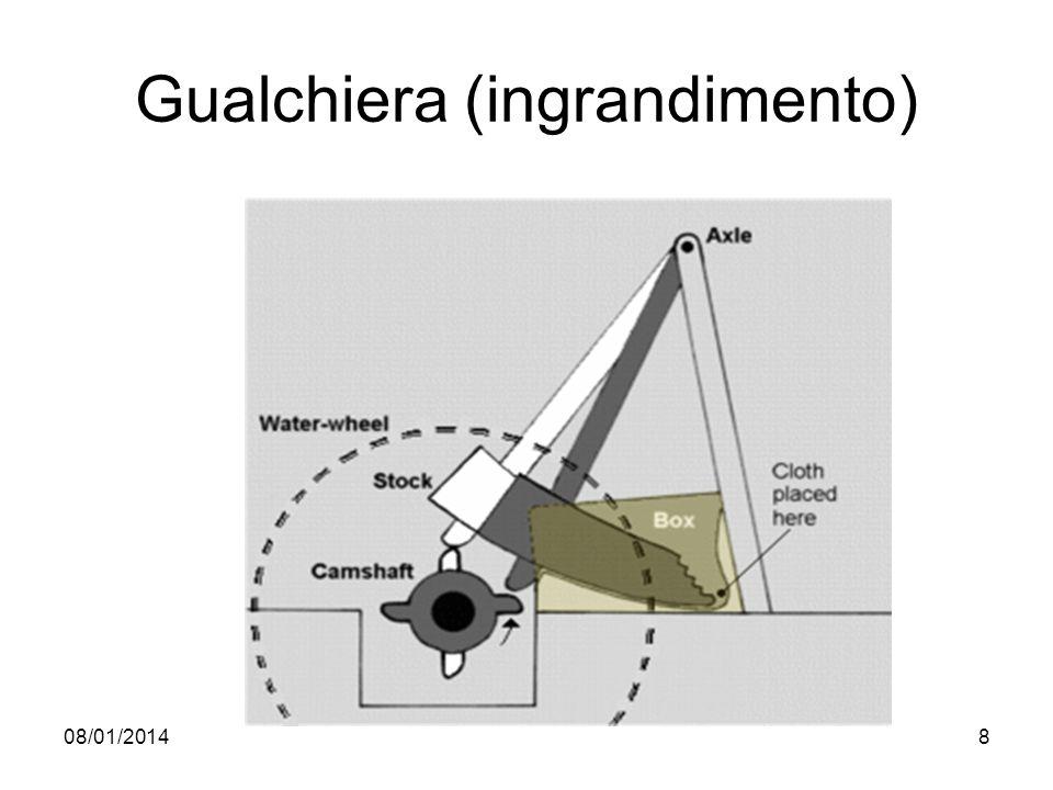Gualchiera (ingrandimento)