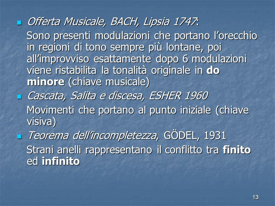 Offerta Musicale, BACH, Lipsia 1747: