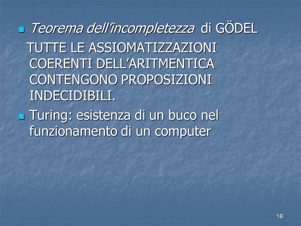 Teorema dell'incompletezza di GÖDEL